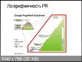 SEO-2014. Эффективное продвижение современных сайтов. Видеокурс (2014)