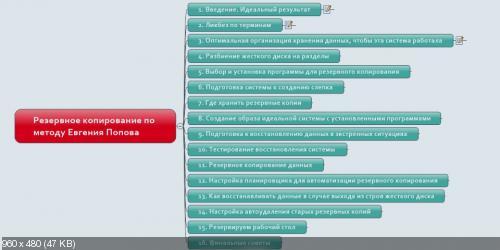Резервное копирование по методу Евгения Попова 2014  Видеокурс