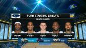 ���������. NBA 14/15. RS: Oklahoma City Thunder @ Denver Nuggets [09.02] (2015) WEB-DL 720p | 60 fps